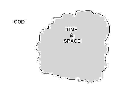 time_space